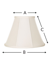 How to Buy a Lamp Shade