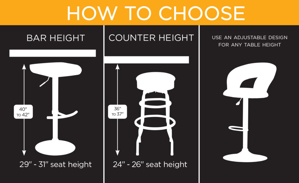 A Bar And Counter Stool Height Guide