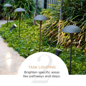 Task Lighting Outdoors