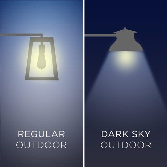 3 Easy Ways To Dark Sky Lighting Ideas Amp Advice Lamps Plus
