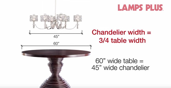 Infographic to determine chandelier size based on table size.