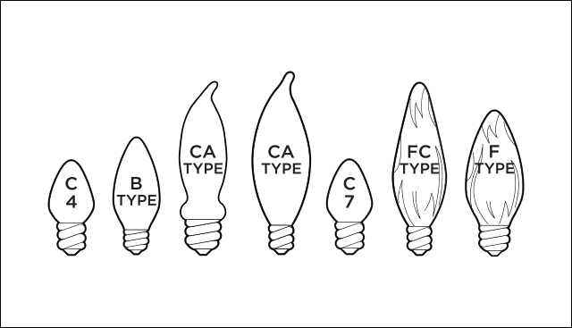7 Candle Bulb Types